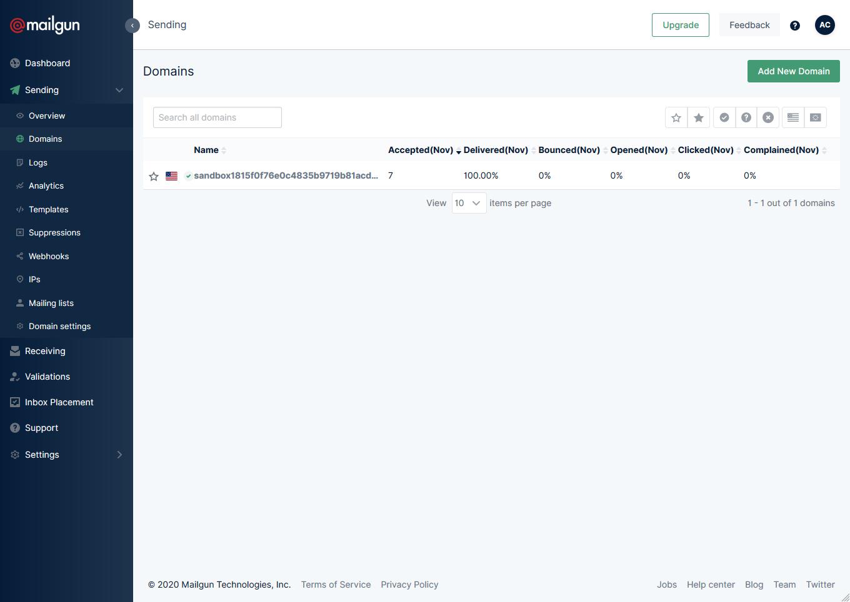 Mailgun sender domain